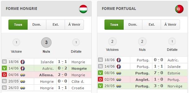 hongrie-portugal-euro-2016