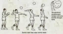 Teknik Teknik Dasar Dalam Sepak Bola Gambar Ini Dia 9 Teknik Dasar Permainan Bola Basket Yang Wajib Pengertian Teknik Teknik Adalah Suatu Proses Melahirkan Keaktifan
