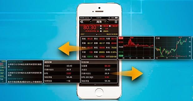 三竹股市:行動股市最好用的 iPhone 免費看盤軟體