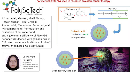 mPEG-PLA and PLA-PEG-COOH from PolySciTech used in the development of nanoparticles to treat colon cancer