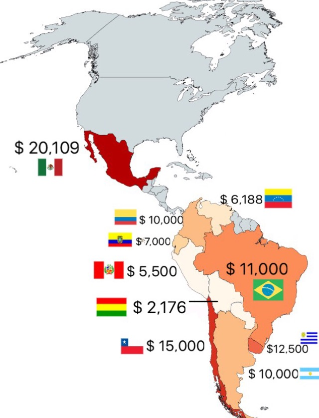 Monthly salary of major Latin American head's of state