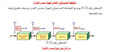 مراحل جهاز مصدر القدره