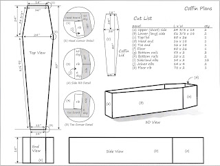 Coffin Blueprints