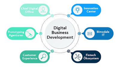 Digital Business Development - The next Big Thing in Digitization