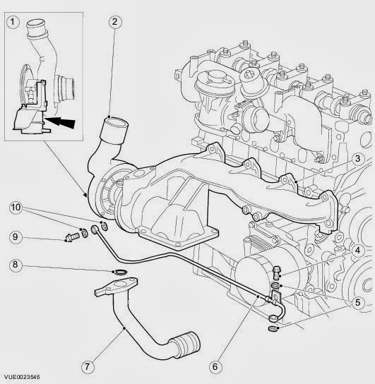 Auto Diagnostic Advisor Turbocharger Operation Tdi Engine