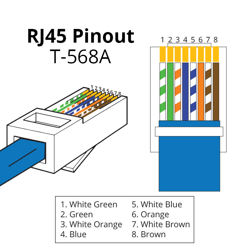 RJ45    Pinout         Wiring       Diagrams    for Networking   BDFIX