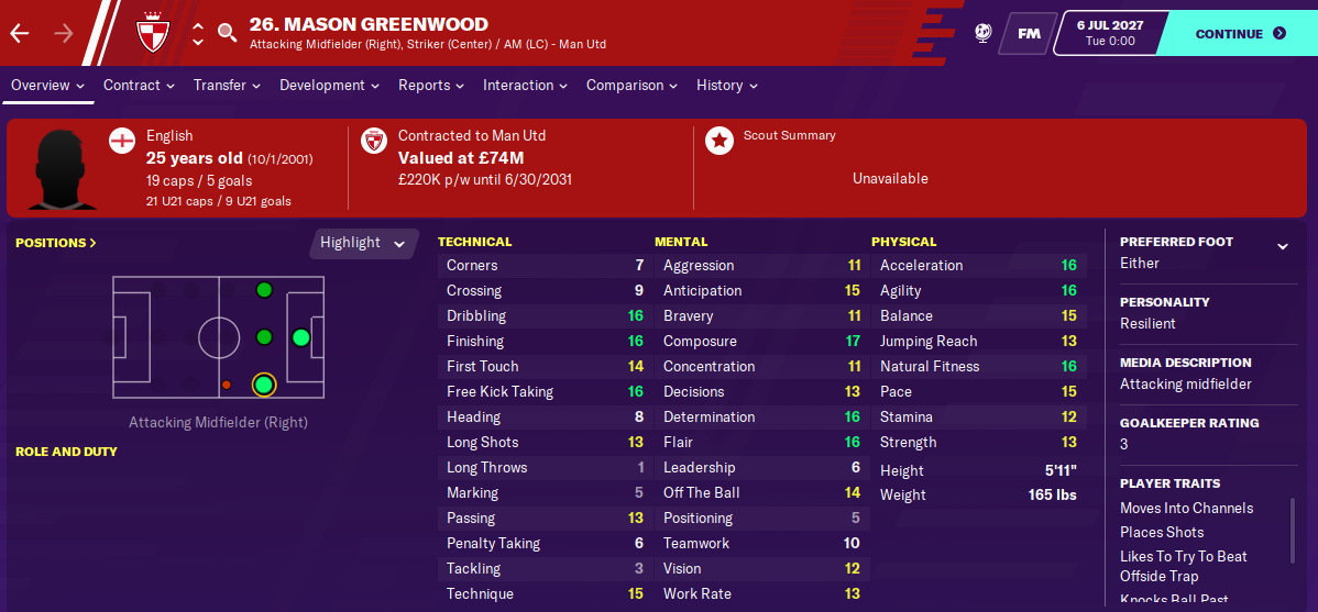 Mason Greenwood: Attributes in 2027 season