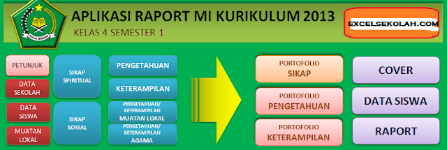 Aplikasi Raport K13 MI Update 2017
