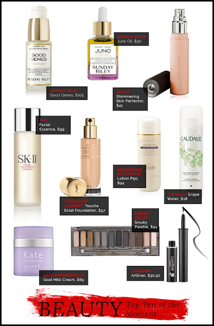 Top Beauty Products for 2016