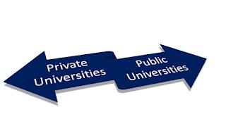 مرسوم جديد يسمح بتسمية: جامعة خاصة - كلية خاصة