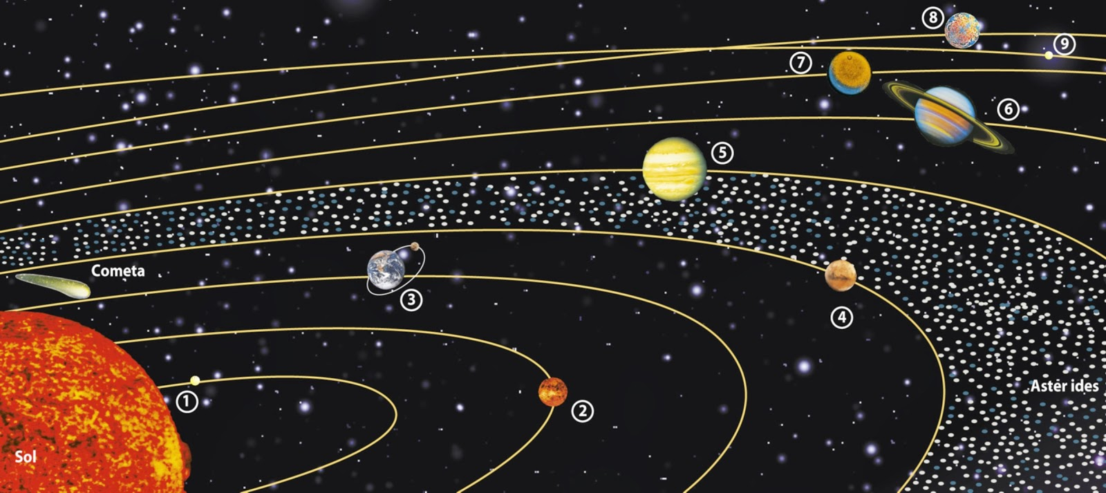 mapa solar Clases de Ciencias Sociales: Mapas del Sistema Solar mapa solar
