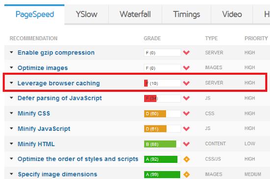 menggunakan cache pada browser pengunjung Menggunakan Cache Browser (Leverage Browser Caching)