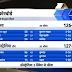 India vs Australia: 3 विकेट से हारी भारतीय टीम, ये रहे हार के टर्निंग प्वाइंट