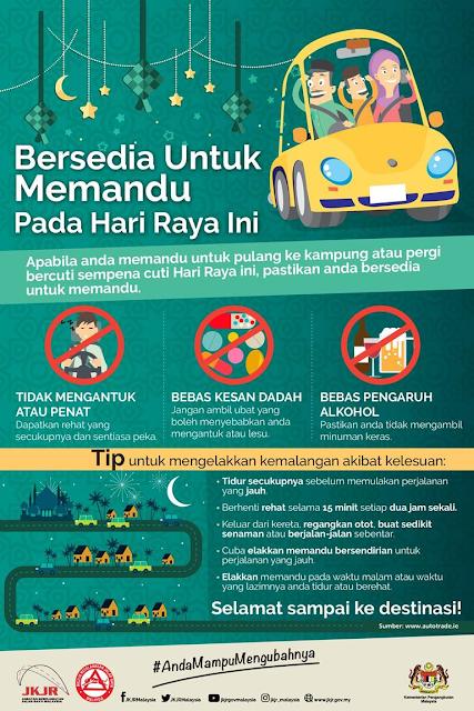 Tips Pemanduan Untuk Balik Beraya di kampung