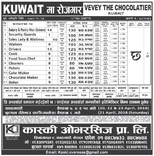 Jobs in Kuwait for Nepali, Salary Rs 60,490