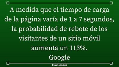 tiempo-carga-pagina-rebote-visitantes-google