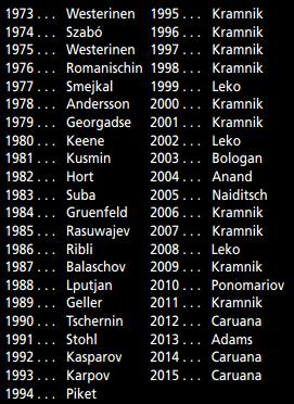 Lista de ganadores del Dortmund Sparkassen Chess Meeting