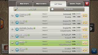 Clan TARAKAN 2 vs DUERO CLASHER, TARAKAN 2 Victory