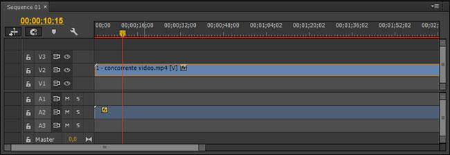 Tutorial Adobe Premiere Pró CC.