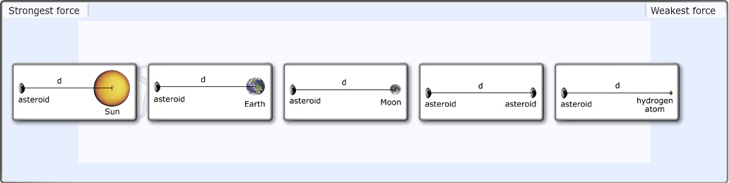 the three largest asteroids are quizlet - photo #31