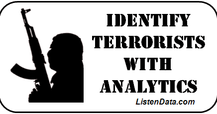 Identify Terrorists with Predictive Modeling