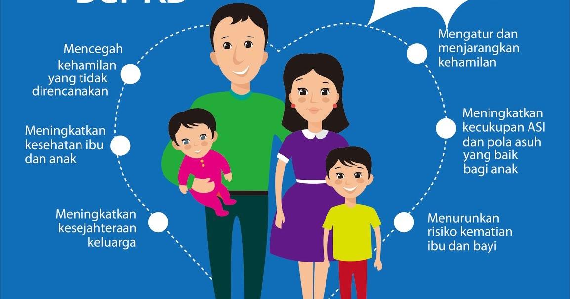 Kumpulan Artikel Tentang Keluarga - Sepamer d