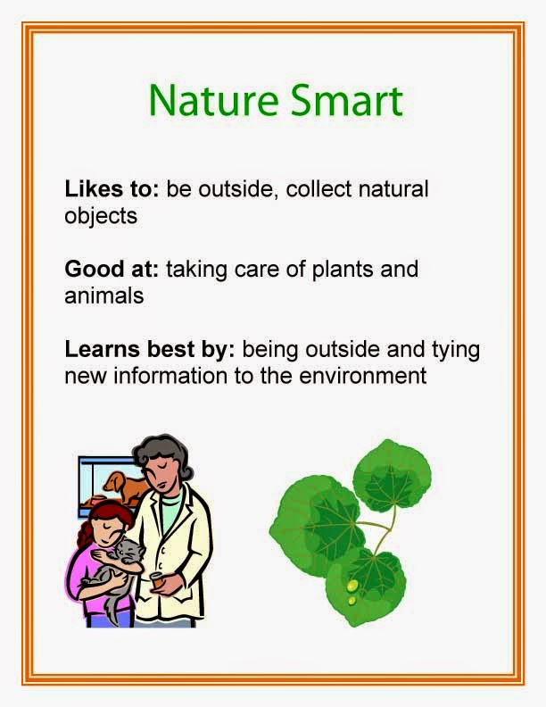 Multiple Intelligence Nature Smart printable poster