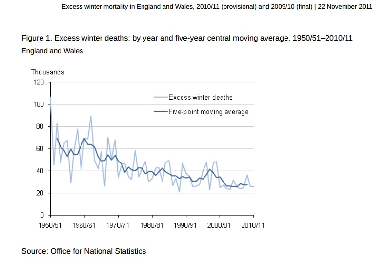 A K Haart: Death by statistics