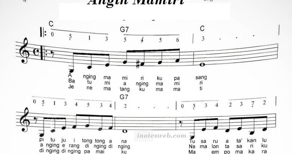 chord terjemahan lagu angin mamiri inline