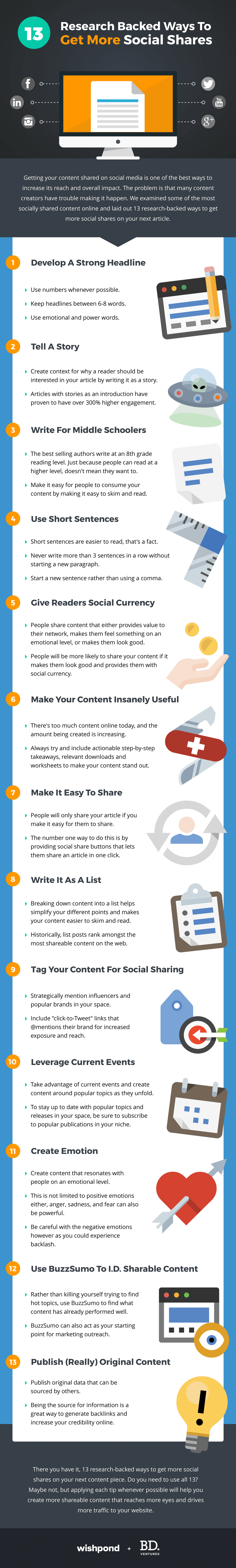 13 Research Backed Ways To Get More Social Shares #Infographic