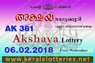 KeralaLotteries.net, akshaya today result: 06-01-2019 Akshaya lottery ak-381, kerala lottery result 06-01-2019, akshaya lottery results, kerala lottery result today akshaya, akshaya lottery result, kerala lottery result akshaya today, kerala lottery akshaya today result, akshaya kerala lottery result, akshaya lottery ak.381 results 06-01-2019, akshaya lottery ak 381, live akshaya lottery ak-381, akshaya lottery, kerala lottery today result akshaya, akshaya lottery (ak-381) 06/01/2019, today akshaya lottery result, akshaya lottery today result, akshaya lottery results today, today kerala lottery result akshaya, kerala lottery results today akshaya 06 01 19, akshaya lottery today, today lottery result akshaya 06-01-19, akshaya lottery result today 06.01.2019, kerala lottery result live, kerala lottery bumper result, kerala lottery result yesterday, kerala lottery result today, kerala online lottery results, kerala lottery draw, kerala lottery results, kerala state lottery today, kerala lottare, kerala lottery result, lottery today, kerala lottery today draw result, kerala lottery online purchase, kerala lottery, kl result,  yesterday lottery results, lotteries results, keralalotteries, kerala lottery, keralalotteryresult, kerala lottery result, kerala lottery result live, kerala lottery today, kerala lottery result today, kerala lottery results today, today kerala lottery result, kerala lottery ticket pictures, kerala samsthana bhagyakuri