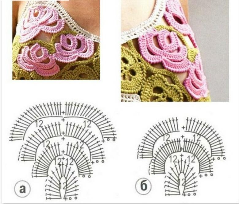 Contemporáneo Crochet Un Patrón De Flores Molde - Manta de Tejer ...
