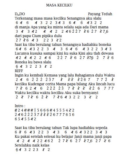 Untuk Perempuan Dalam Pelukan Chord : untuk, perempuan, dalam, pelukan, chord, Kecilku, Payung, Teduh, Dunia, Angka