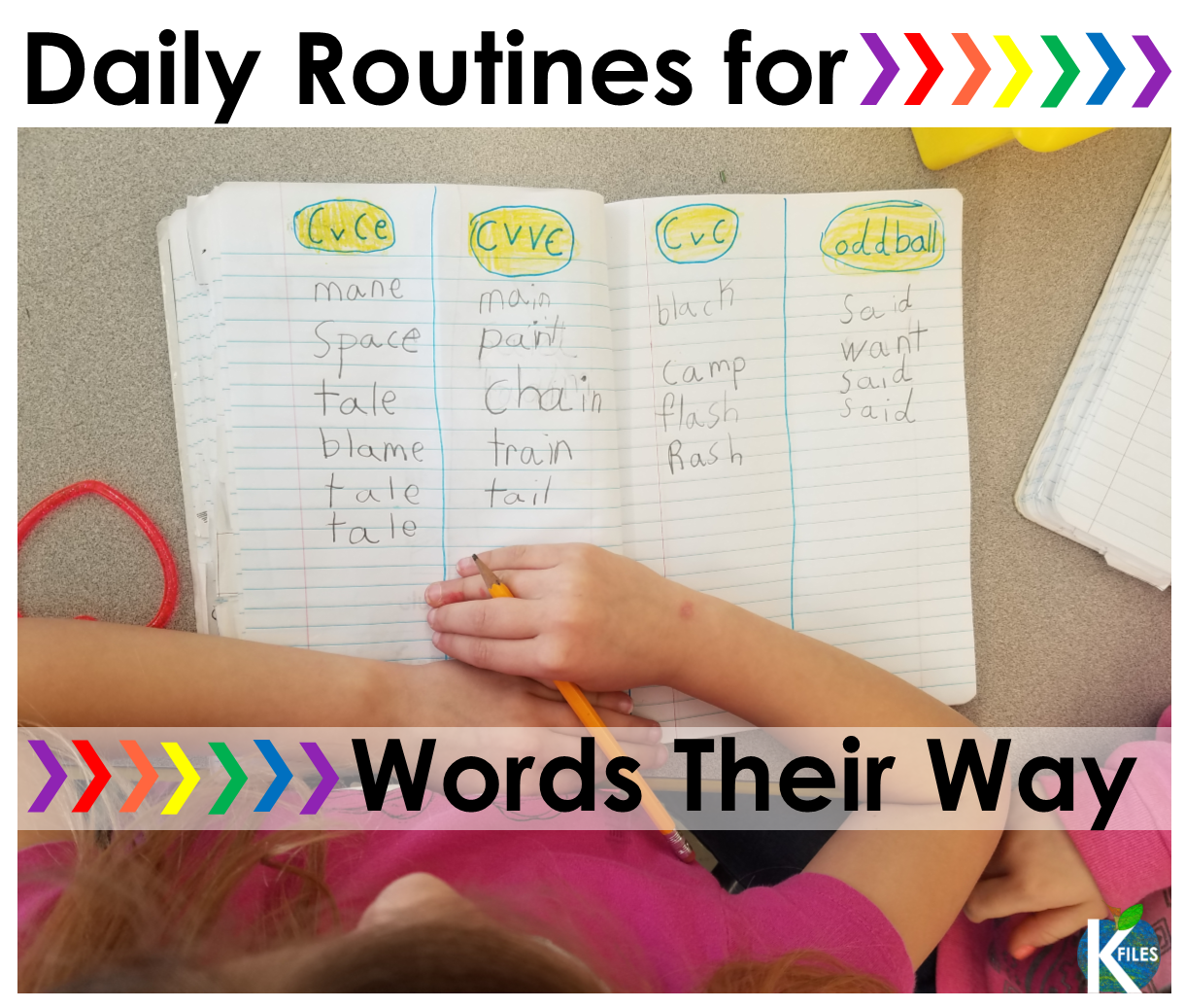 The K Files Words Their Way Our Way Part 5 Routine
