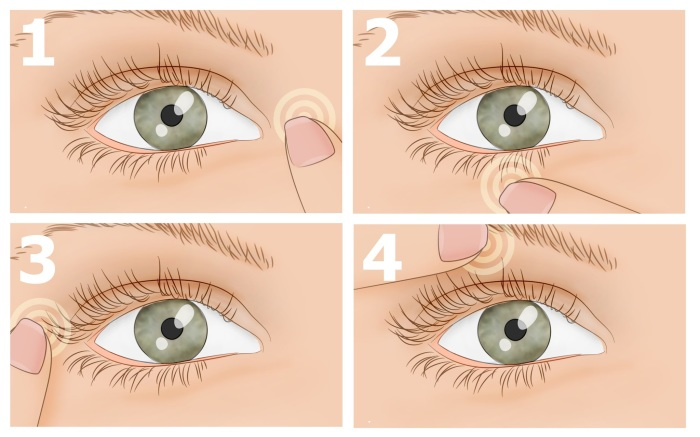 Instantly Improve Your Eyesight and Reduce Eye Strain With ...