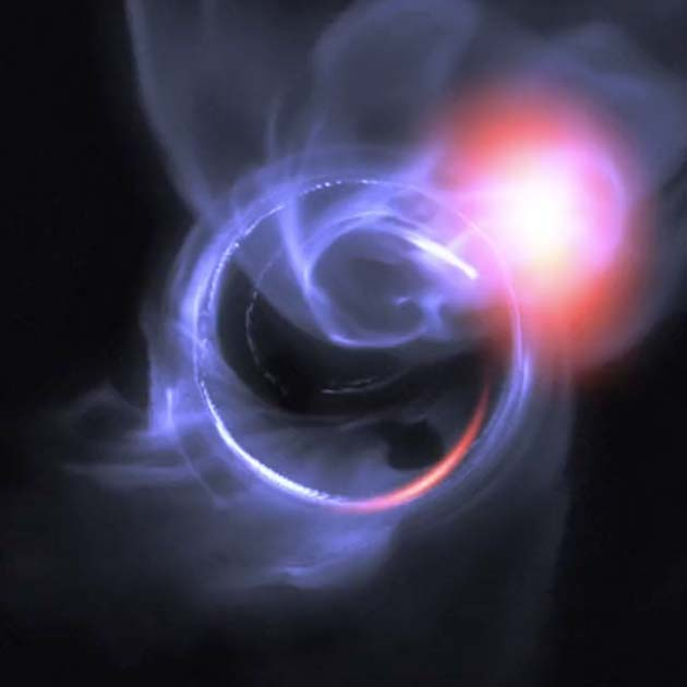 Simultaneous X-ray and infrared observations of the galactic centre