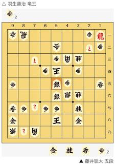 朝日杯将棋オープン戦 藤井聡太 五段 対 羽生善治 竜王5
