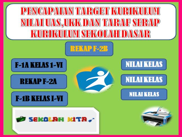 Aplikasi Pencapaian Target Kurikulum Nilai UAS,UKK Dan Taraf Seraf Kurikulum SD/MI