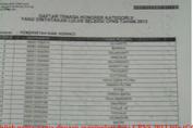 Dugaan Manipulasi 49 Honorer K2 Kerinci yang Lulus Seleksi 2013 Terkuak