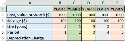 SYD data worksheet