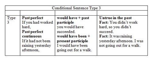 shella yolanda conditional sentence. Black Bedroom Furniture Sets. Home Design Ideas