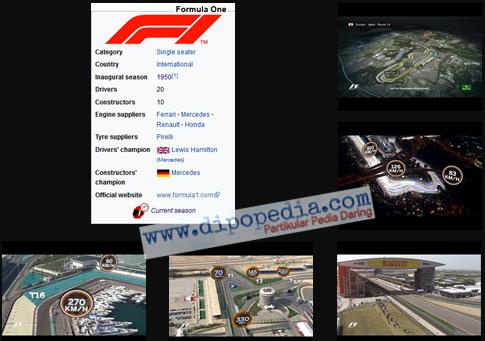 Gambar Posting 5 Sirkuit Di Asia Penyelenggara Formula 1 2018