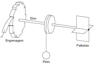 8159fcc26b9 ENEM 2011 - Sobre o movimento browniano. ~ Blog Prof. Paulo Robson