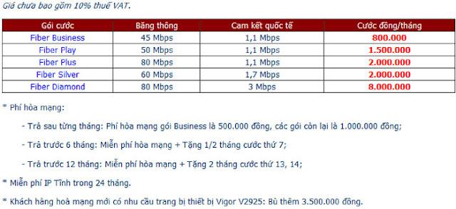 Lắp Đặt Internet FPT Phường Phú Hữu 2