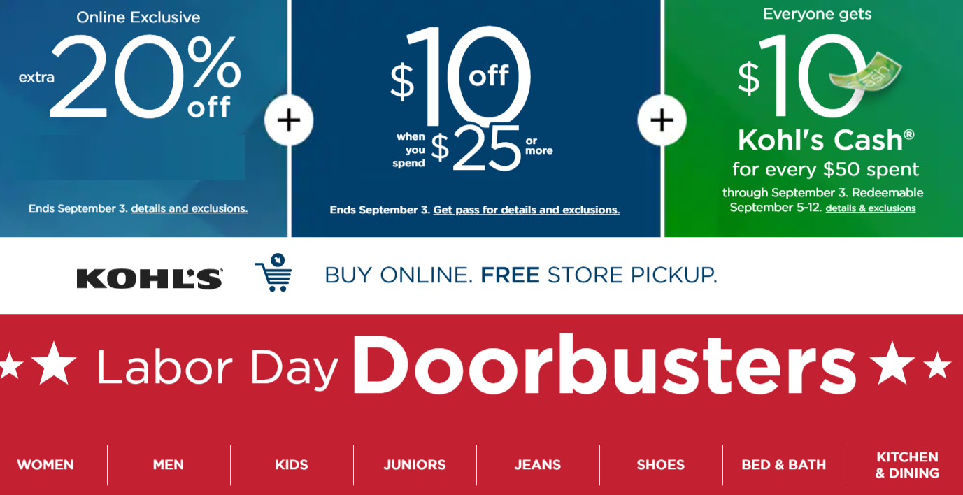 It is a picture of Irresistible Kohls 10 Off 25 Printable Coupon