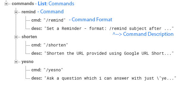 Commands Database Structure