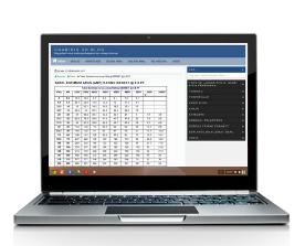 Tabel Estimasi Arus (Amp) Rating GENSET @ 0,8 PF