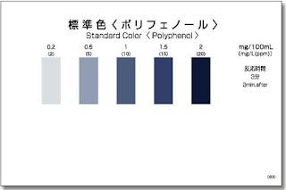 Test thử Polyphenol - kiểm tra nhanh hàm lượng Polyphenol - test nhanh cod, test nhanh kyoritsu