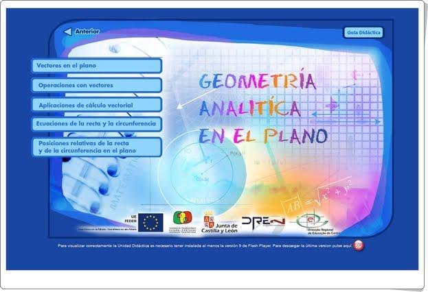 """""""Geometría analítica en el plano"""" (Aplicación interactiva de Matemáticas de 4º de Secundaria)"""