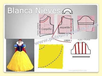 https://patronycostura.blogspot.com/2017/01/blanca-nieves-disfraz-diy-tema-201.html?spref=pi&m=1